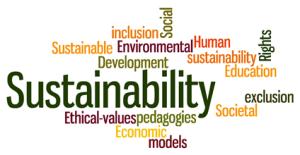 sustainabilityfutures