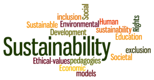 sustainabilityfutures
