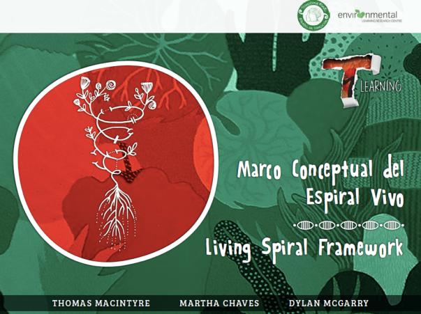 LivingSpiral